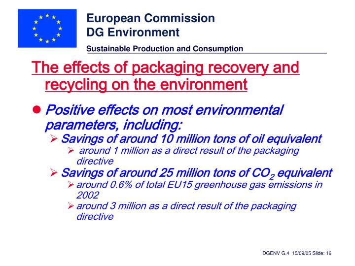 The effects of packaging recovery and recycling on the environment