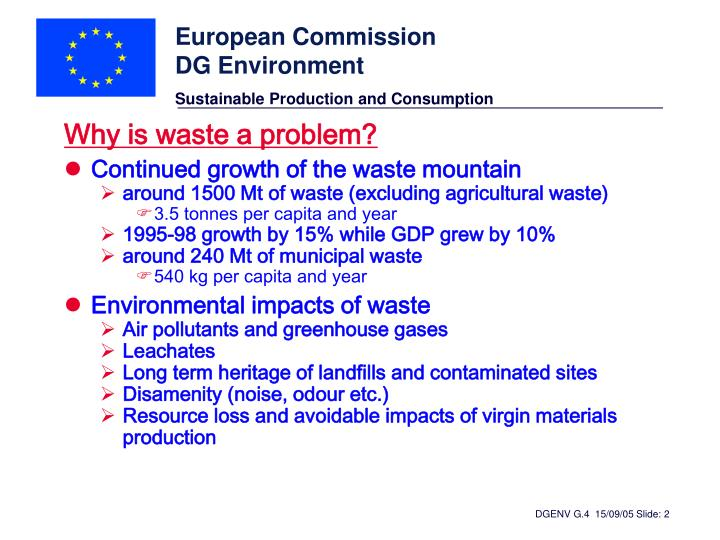 Why is waste a problem?