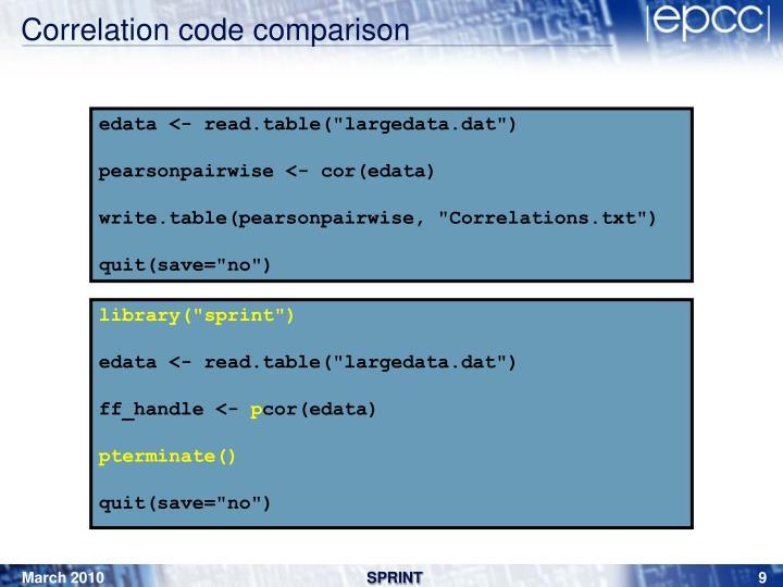 Correlation code comparison