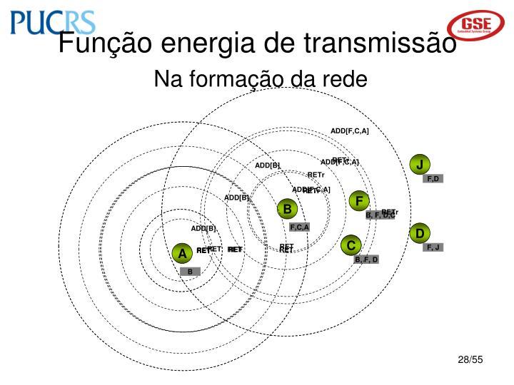 Função energia de transmissão