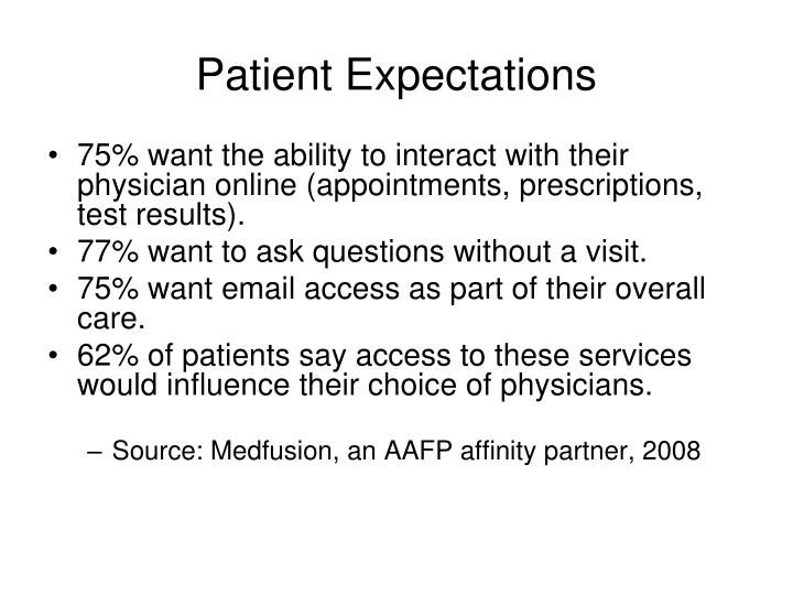 Patient Expectations