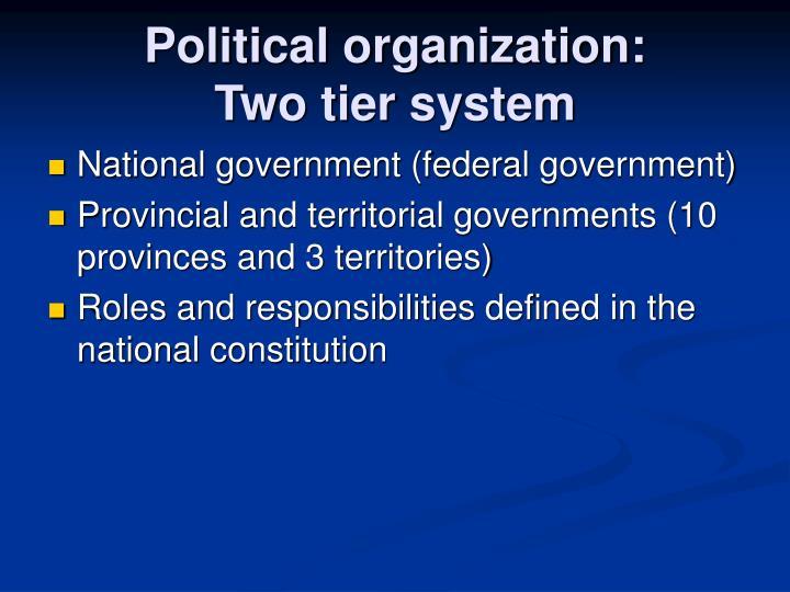Political organization: