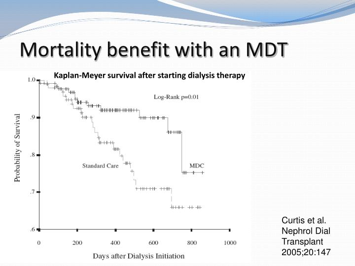 Mortality benefit with an MDT
