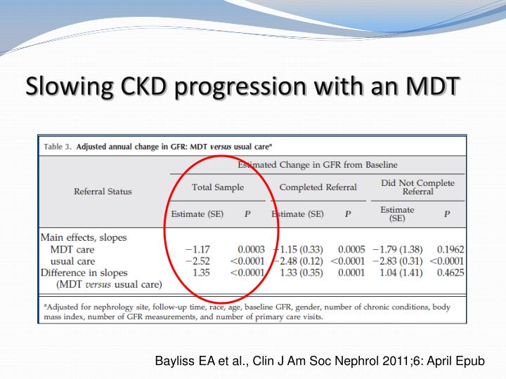 Slowing CKD progression with an MDT