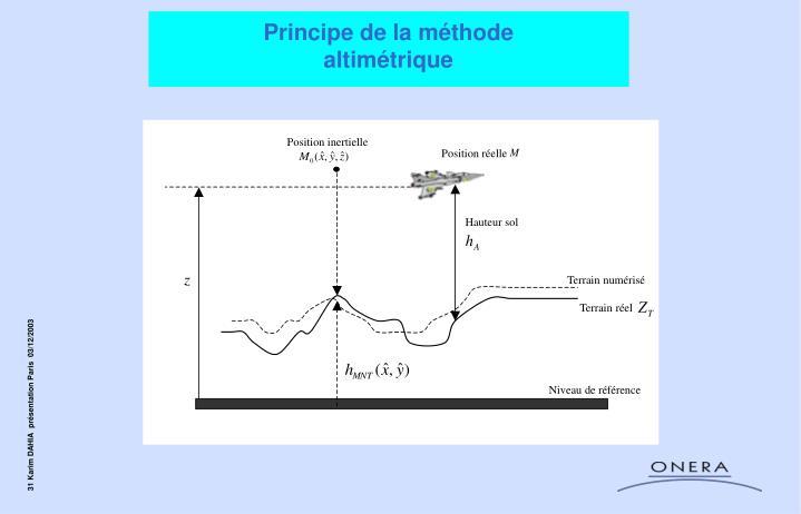 Position inertielle
