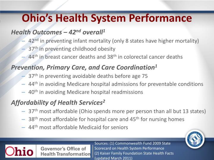 Ohio's Health System Performance