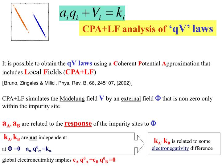 CPA+LF analysis of