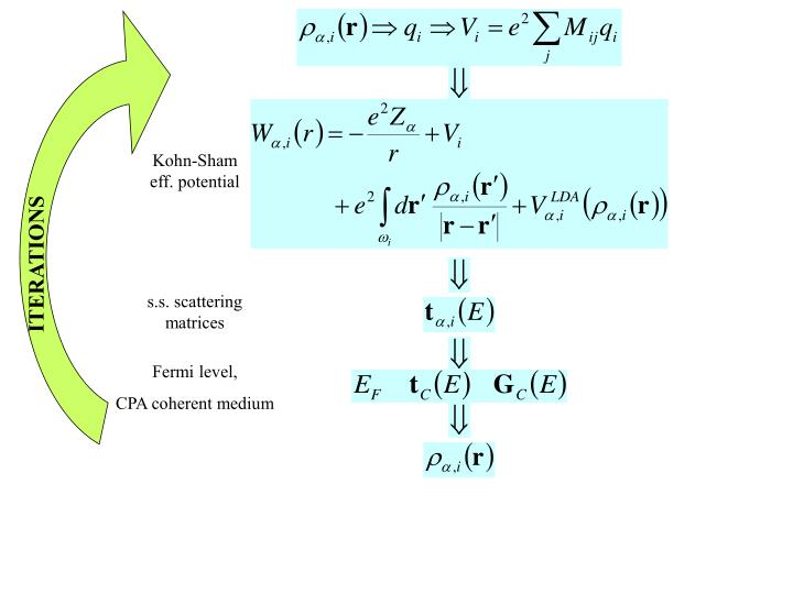 Kohn-Sham eff. potential