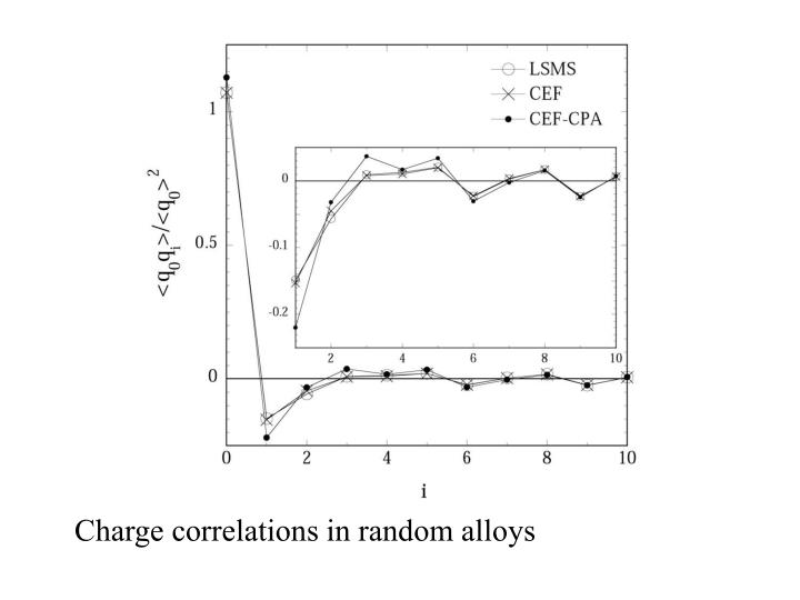Charge correlations in random alloys