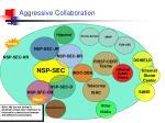 aggressive collaboration1