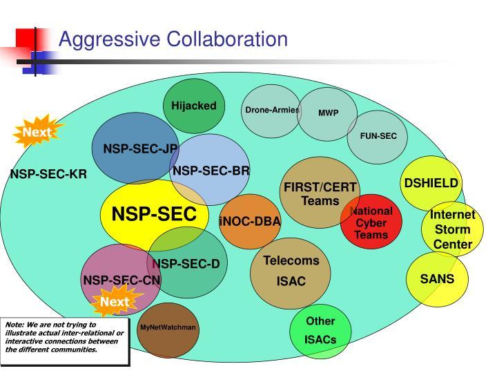 NSP-SEC-D