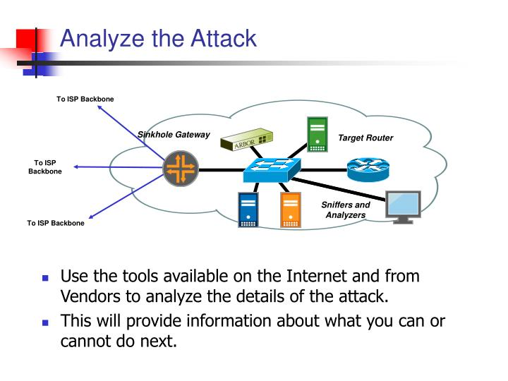 Analyze the Attack