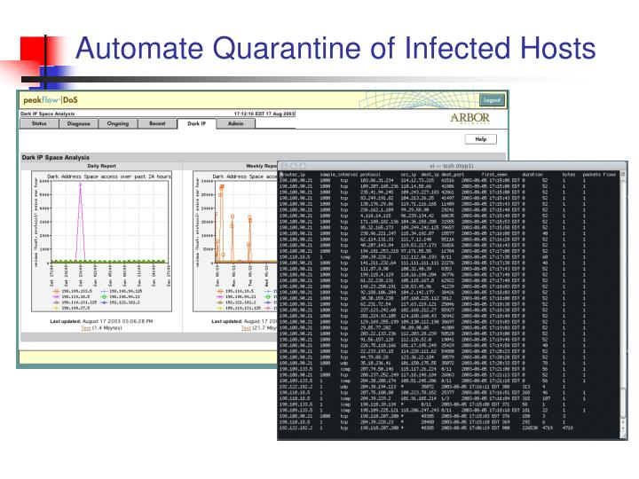Automate Quarantine of Infected Hosts
