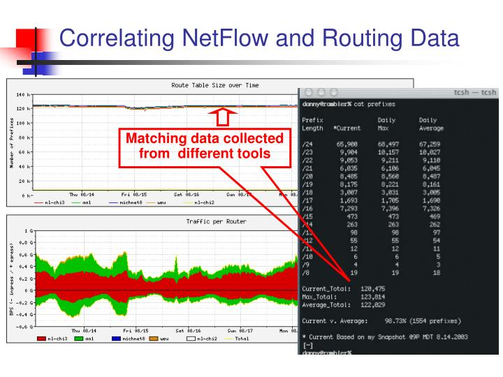 Correlating NetFlow and Routing Data