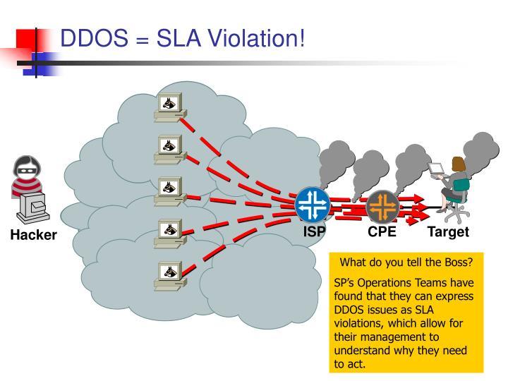 DDOS = SLA Violation!