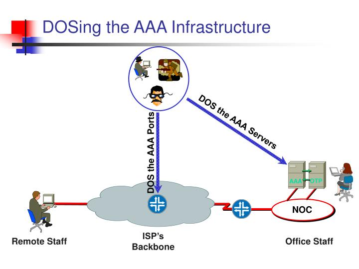 DOSing the AAA Infrastructure