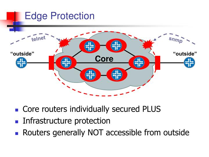 Edge Protection