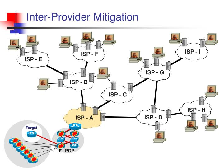 Inter-Provider Mitigation