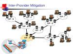 inter provider mitigation