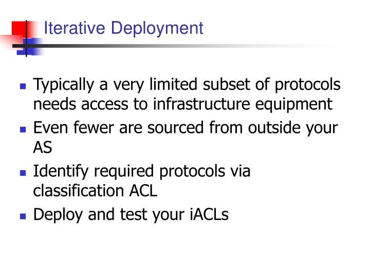 Iterative Deployment