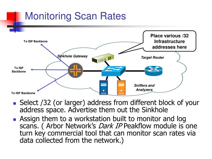Monitoring Scan Rates