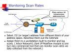 monitoring scan rates