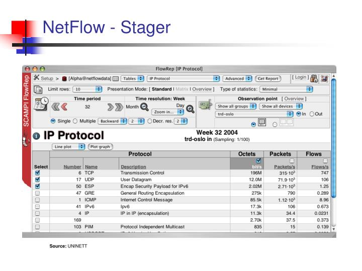 NetFlow - Stager
