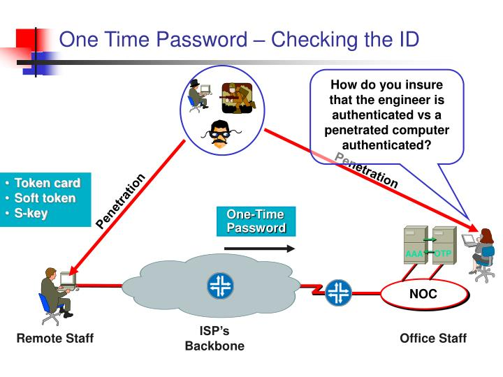 One Time Password – Checking the ID