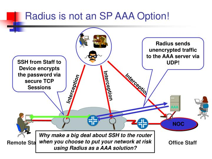Radius is not an SP AAA Option!