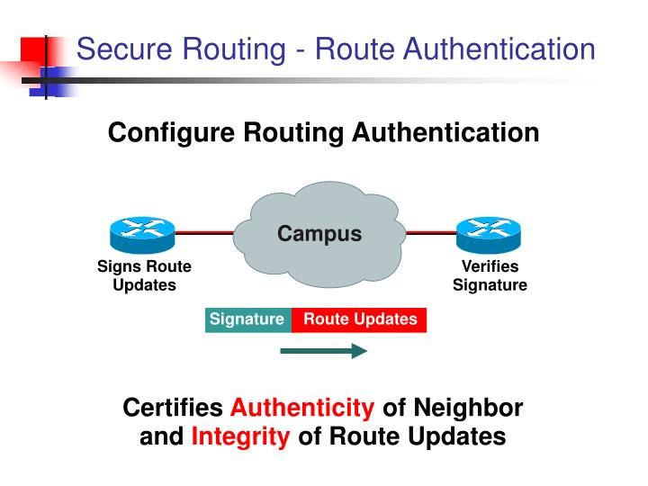 Secure Routing - Route Authentication