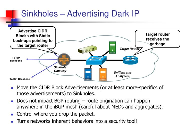 Sinkholes – Advertising Dark IP