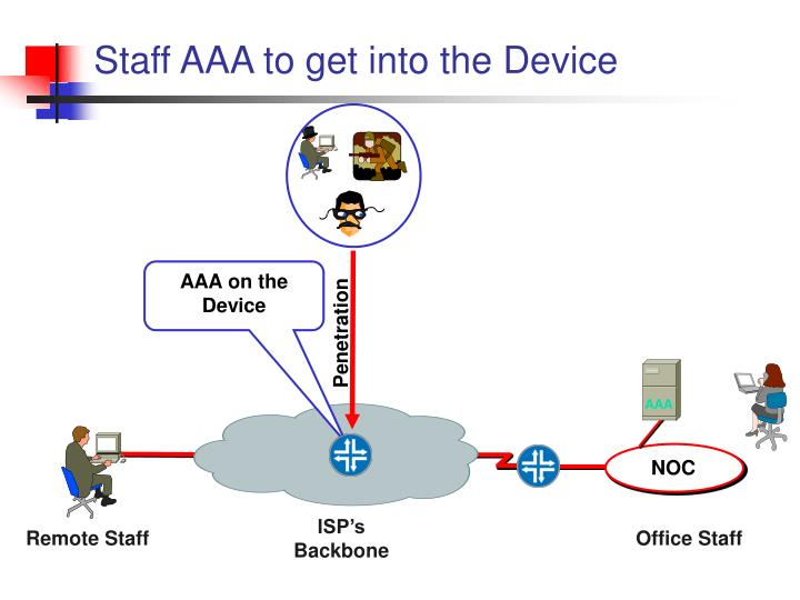Staff AAA to get into the Device