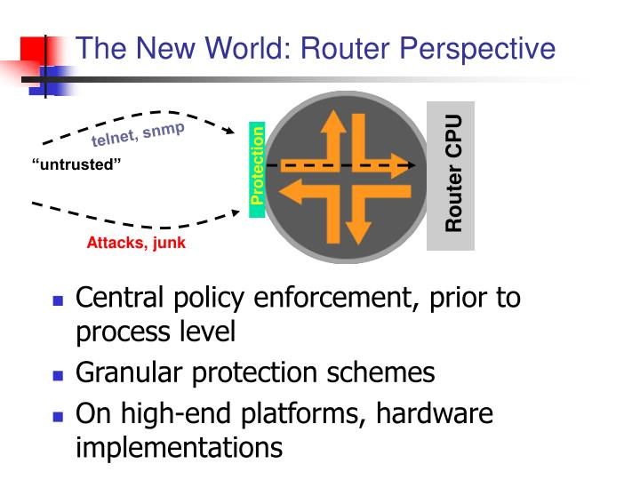 The New World: Router Perspective