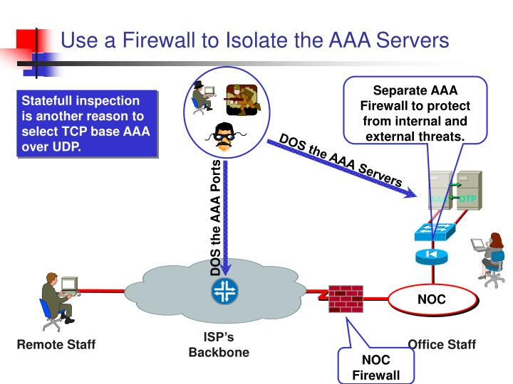 Use a Firewall to Isolate the AAA Servers