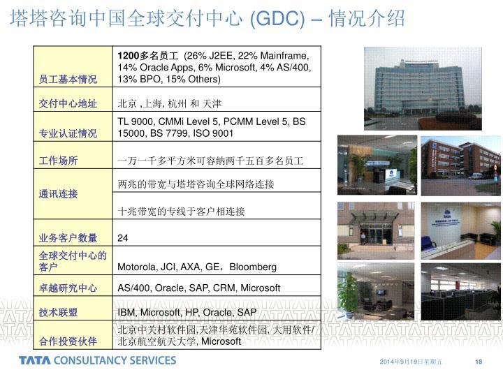 塔塔咨询中国全球交付中心