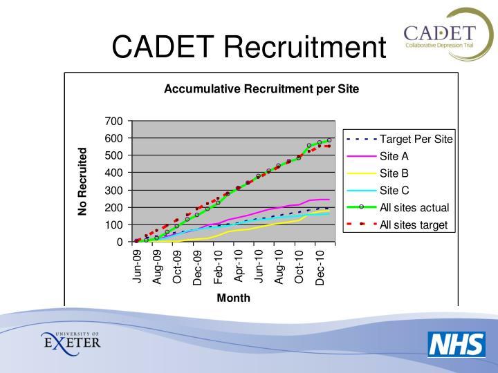 CADET Recruitment