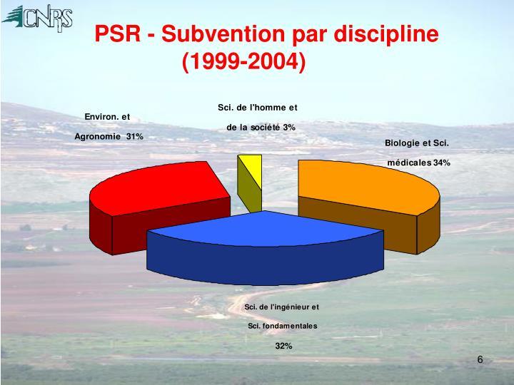 PSR - Subvention par discipline