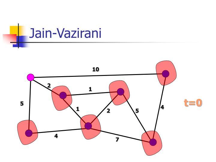 Jain-Vazirani