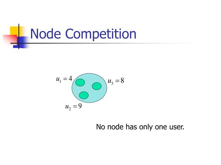 Node Competition