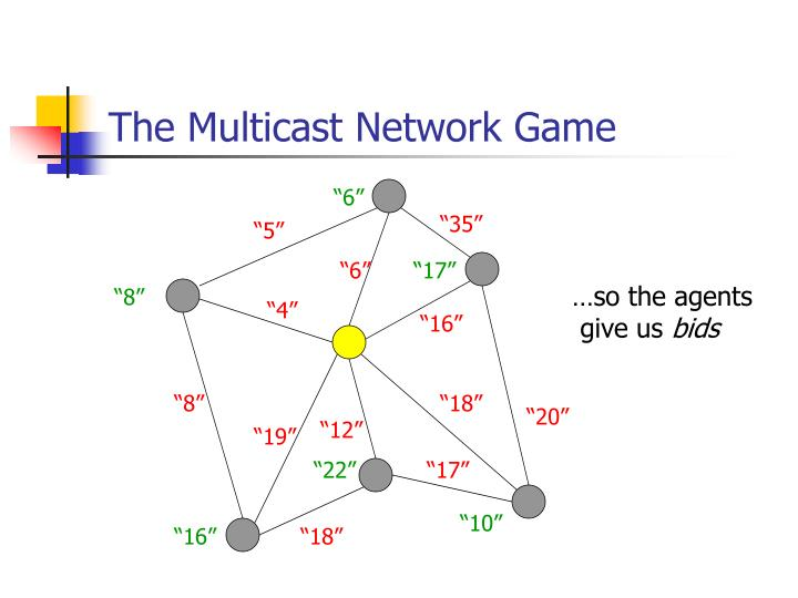 The Multicast Network Game