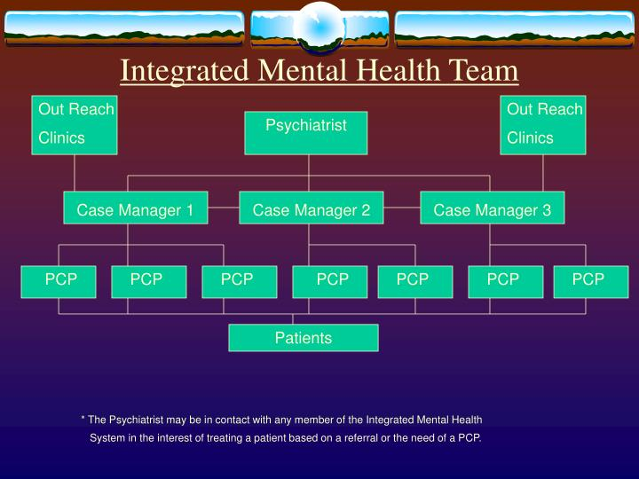 Integrated Mental Health Team