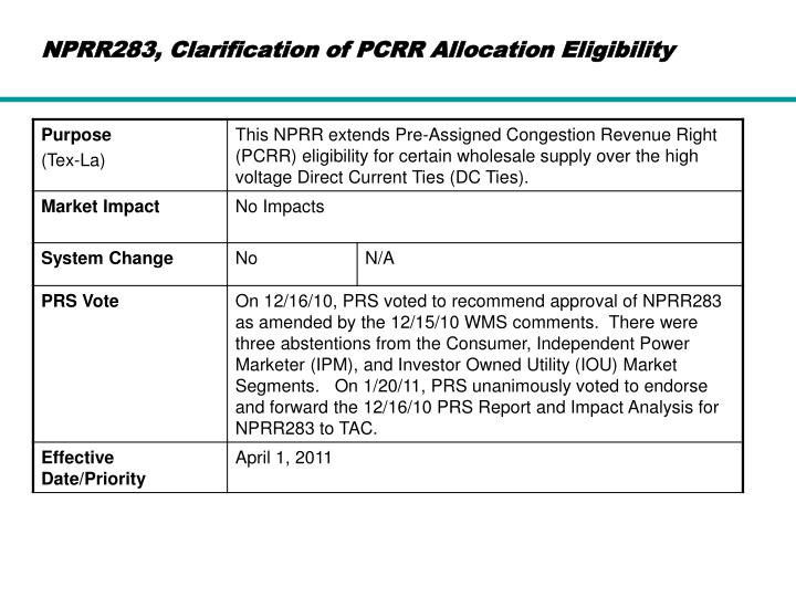 NPRR283, Clarification of PCRR Allocation Eligibility