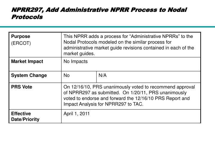 NPRR297, Add Administrative NPRR Process to Nodal Protocols