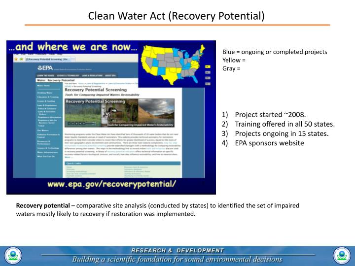 Clean Water Act (Recovery Potential)