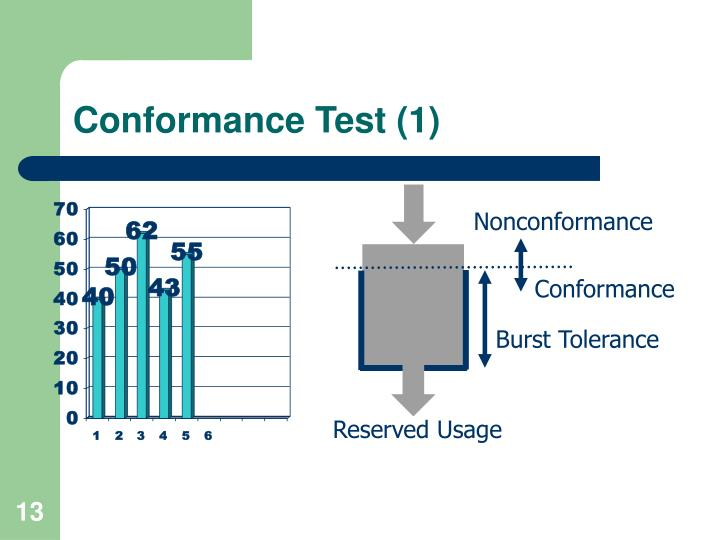 Conformance Test (1)