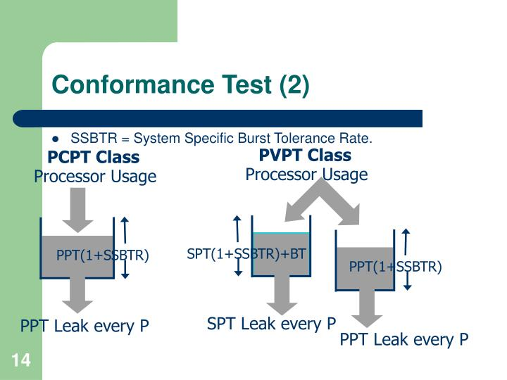 Conformance Test (2)