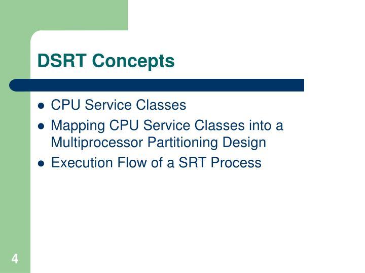 DSRT Concepts