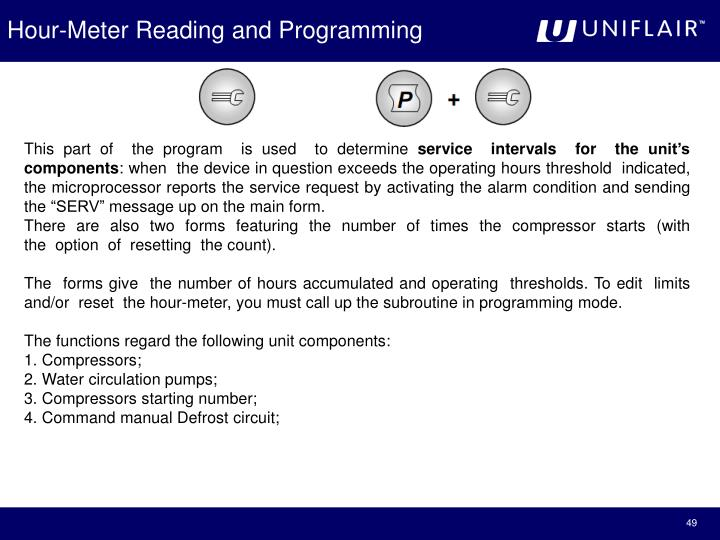 Hour-Meter Reading and Programming