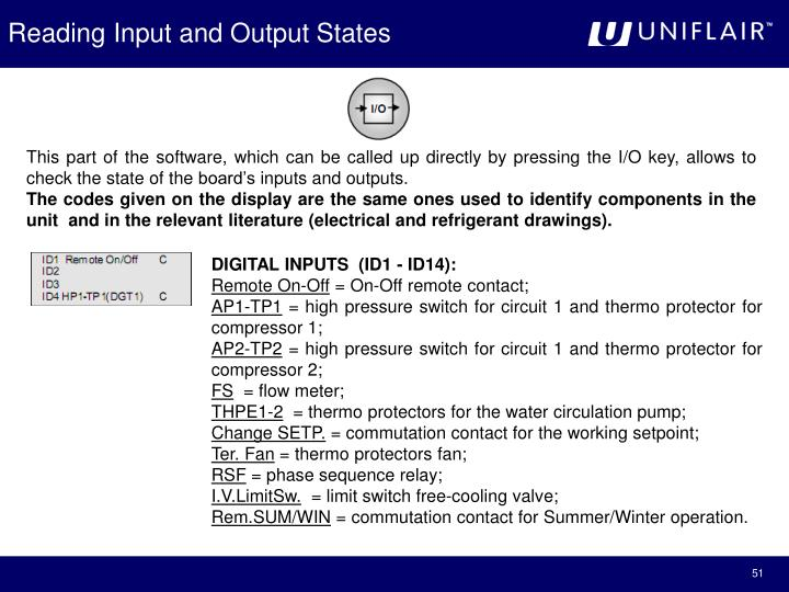 Reading Input and Output States