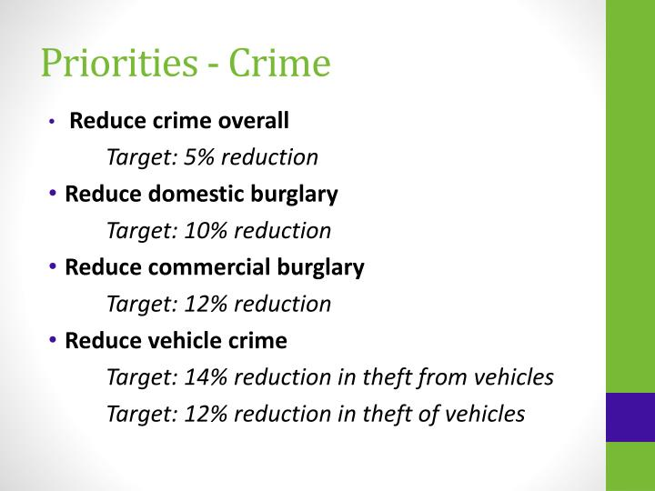 Priorities - Crime